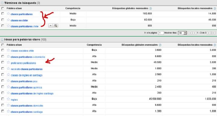 Elección de palabras clave en Adwords
